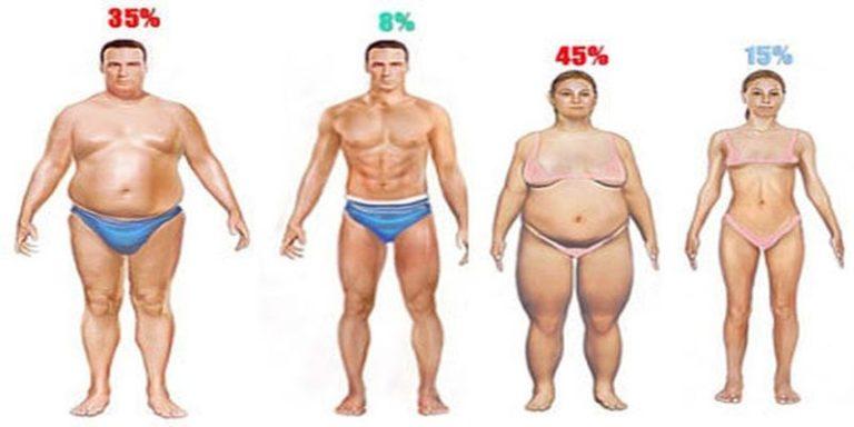 Zagotuj 2 składniki, wypij i pozbądź się tkanki tłuszczowej